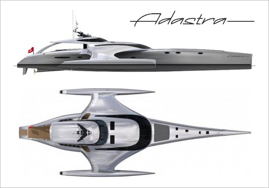 Яхта Adastra
