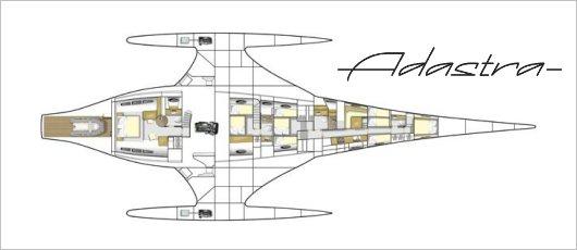 Трехкорпусный корабль Adastra / Схема