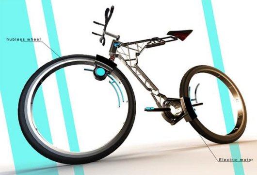 Велосипед Synapse с полным электроприводом