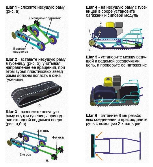 Инструкция по сборке буксировщика Ураган