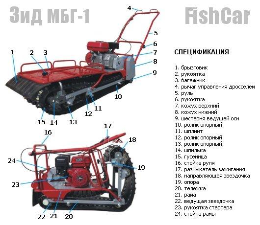 Инструкция к мотобуксировщику МБГ-1 ЗиД