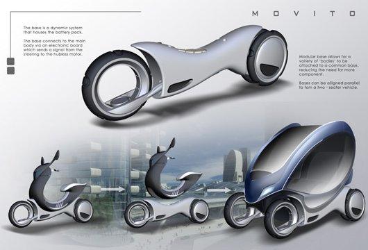 Электромотороллеры Movito