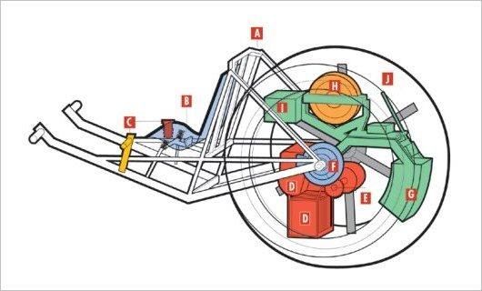 Схема моноцикла RIOT Wheel