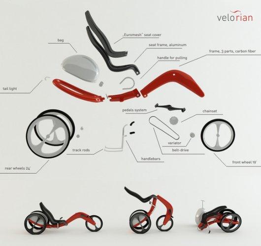 Инструкция по сборке к велосипеду Velorian
