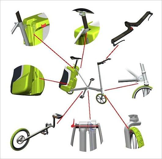 Велосипед-сумка: инструкция